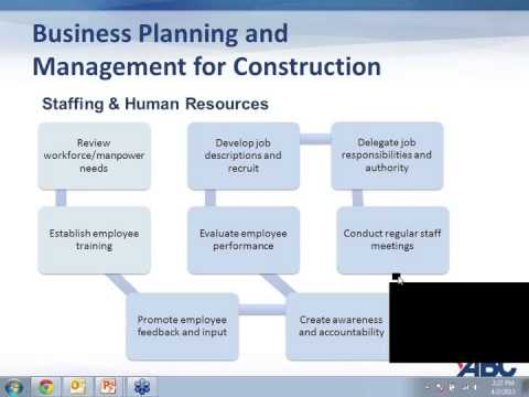 Business Planning And Management For Construction YouTube - Construction company business plan template