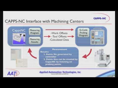 AAT3D-CappsNC.wmv