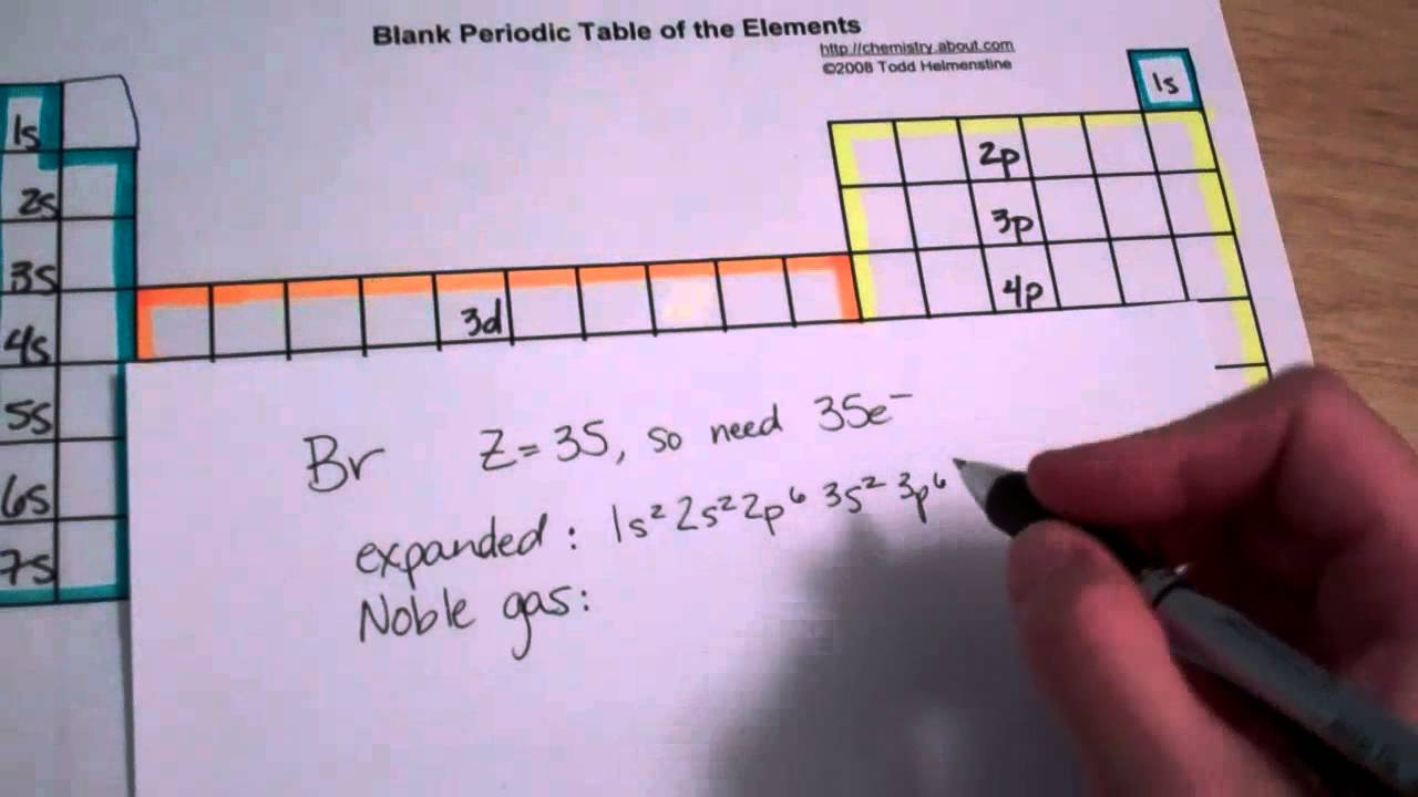 Electron Configuration of Bromine, Br  YouTube