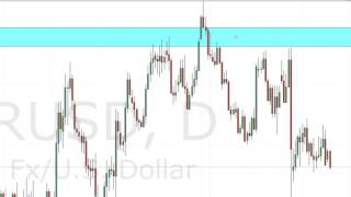 Forex Tips - Supply and Demand Zones