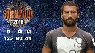 Survivor 2018 Yarışmacıların Performans Sıralaması Ve Puan Durumu (İstatistik)