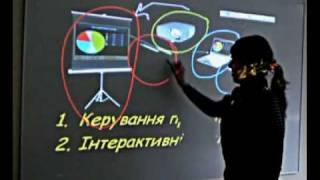 Интерактивная доска.avi(, 2010-05-12T15:00:34.000Z)