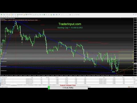 💹 💴 USDJPY Trading Live Stream Forex Signal Algo Trading daytrading JPY