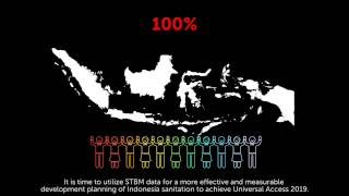 VIDEO Aplikasi STBM SMART