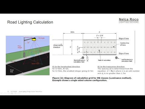 Street Or Road Lighting Design Considerations