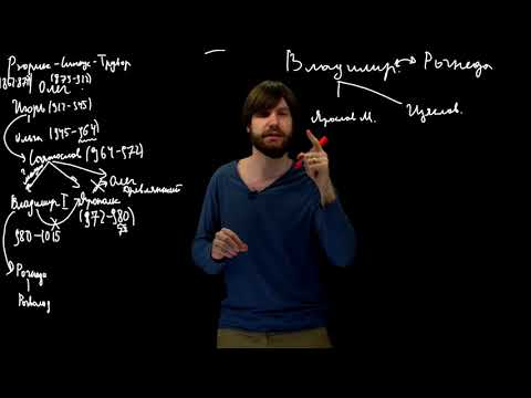 Как выучить Рюриковичей за 60 минут? часть 2