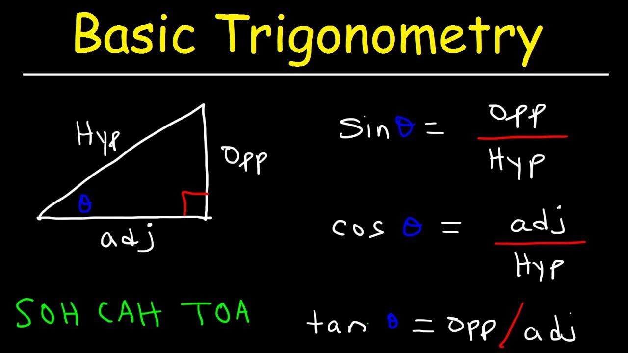 Trigonometry For Beginners! - YouTube