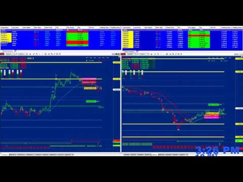 Best Pro Trade -Automated Trading Tools - http://www.12tradepro.com/auto-trade-details/
