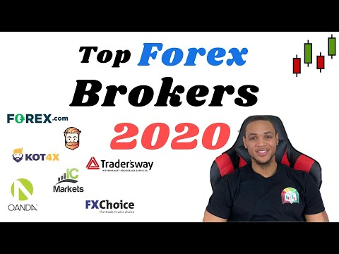 Mr forex comparatif broker 2020