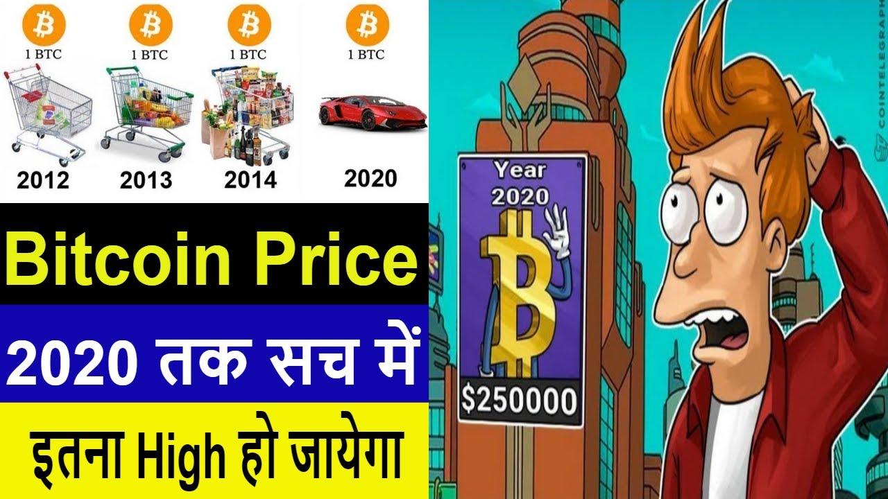 btc 2021 notizie in hindi