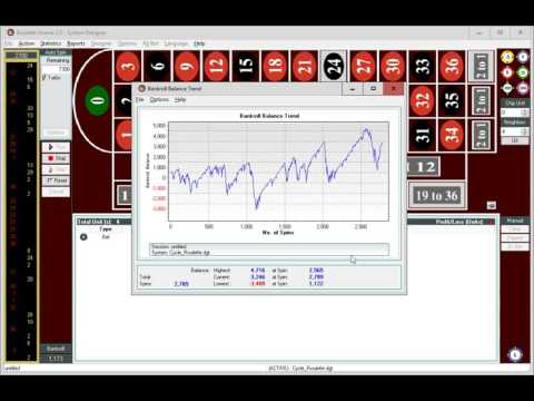 Roulette Xtreme System Tester Test System Volaltility