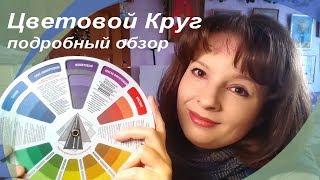 как работать с цветовым  кругом. Цветовой круг. Подробный обзор