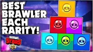 BEST Brawler For EACH RARITY! - Brawler Ranking! + Showdown Gameplay! - Brawl Stars