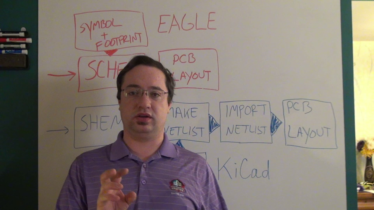 eapbg #34 Introduction to KiCad from an Eagle users perspective Part ...