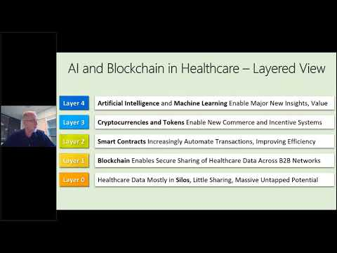 Healthcare AI and Blockchain - A Layered View