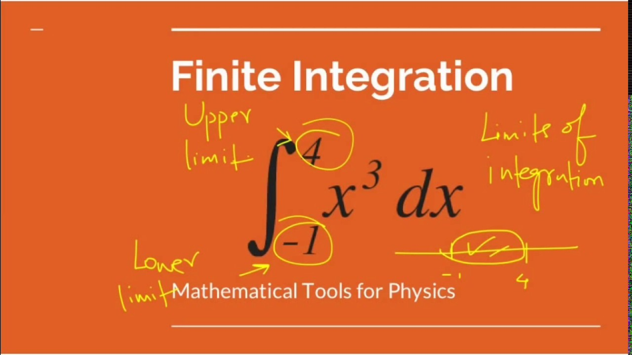 Finite Integration for Physics