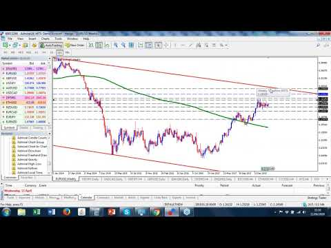 Real-Time Daily Trading Ideas: Wednesday, 11th April: Giancarlo about EURUSD, DAX & Gold