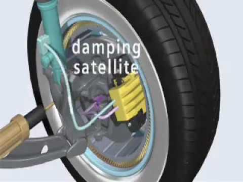 Youtube electric car in wheel motor siemens for In wheel electric motors for cars