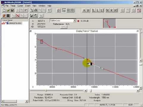 Viewing OTDR Traces Using Traceview Software