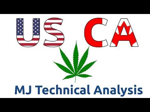 CAN/US Marijuana Stocks Technical Analysis Chart 11/6/2018 by ChartGuys.com