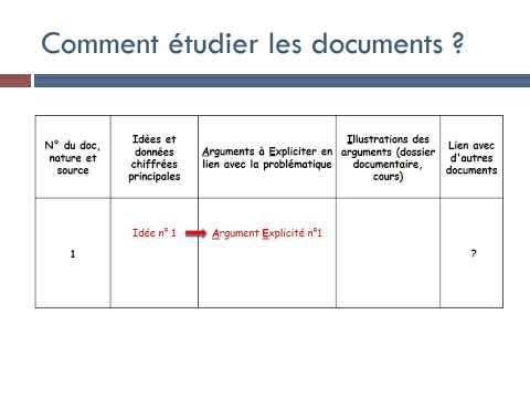 mthode dissertation en seconde Fiche de méthode pour réussir la dissertation au bac de il s'agit de dresser le bilan de votre dissertation, en exprimant brièvement les conclusions.