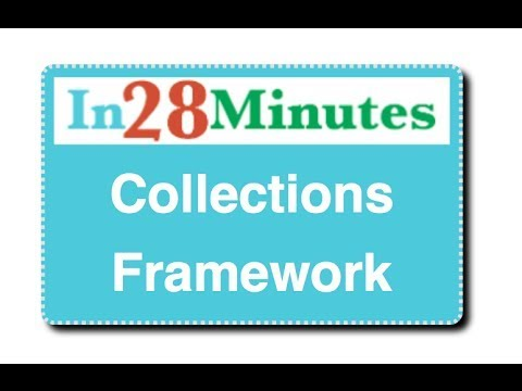 Java Collection Framework 5 : Map Interface, HashMap and TreeMap