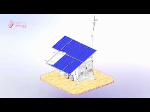 ISTANBUL ENERGY Company profile