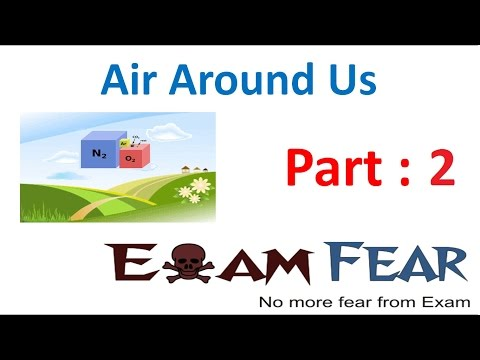 Chemistry Air Around Us Part 2 (Experience with Air: Empty bottle inside water) Class 6 VI