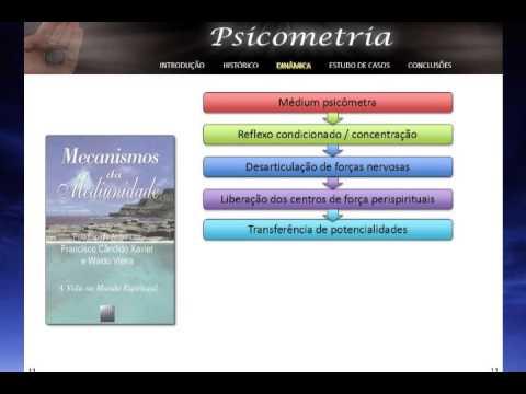 Luiz Lima Palestra Espirita Psicometria