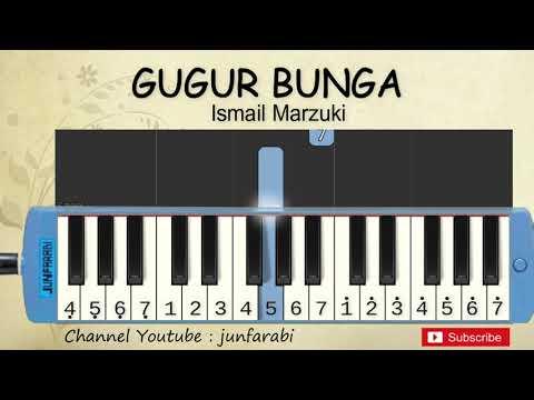 Not Pianika Gugur Bunga - Belajar Pianika