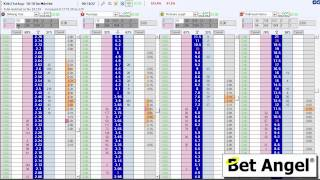 Betfair trading - Key trading trick, the scratch trade
