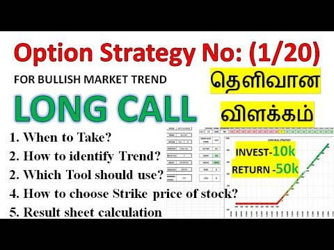 OPTION STRATEGIES IN TAMIL | LONG CALL – OPTION STRATEGY IN TAMIL