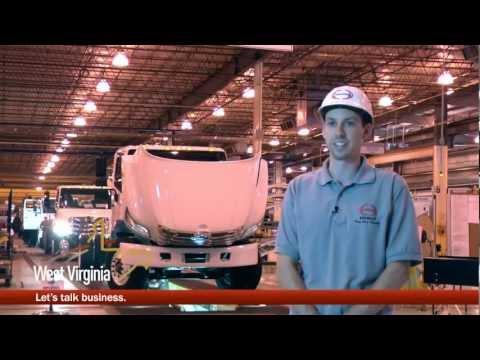 Video caja de velocidades doovi for Motor manufacturers in usa