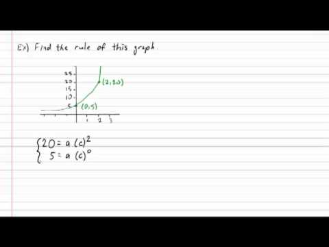 how to find the exponential function