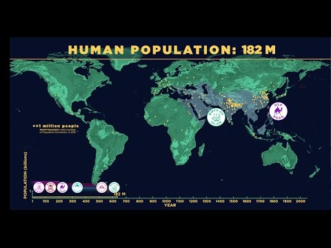 Human population through time youtube human population through time gumiabroncs Choice Image