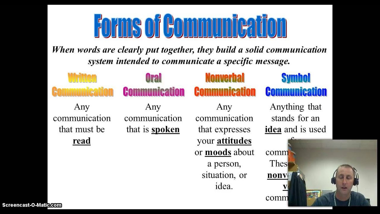 types of communication related keywords suggestions types of 12 13 four forms of communication mini lesson