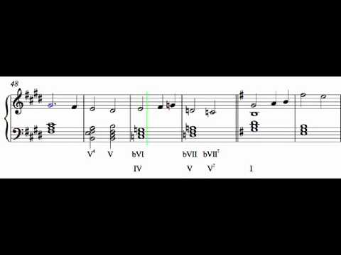 7 Music Theory Lessons from Final Fantasy VII