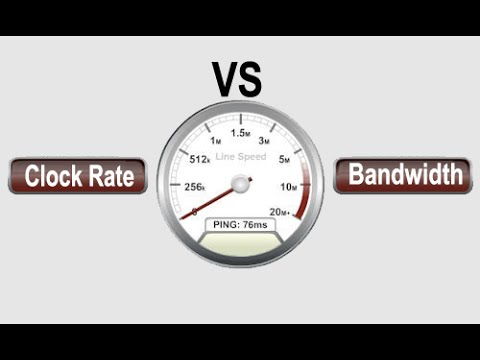 How we can configure Clock rate on a Cisco router in Hindi