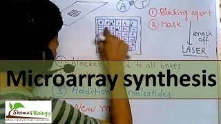 DNA Microarray synthesis