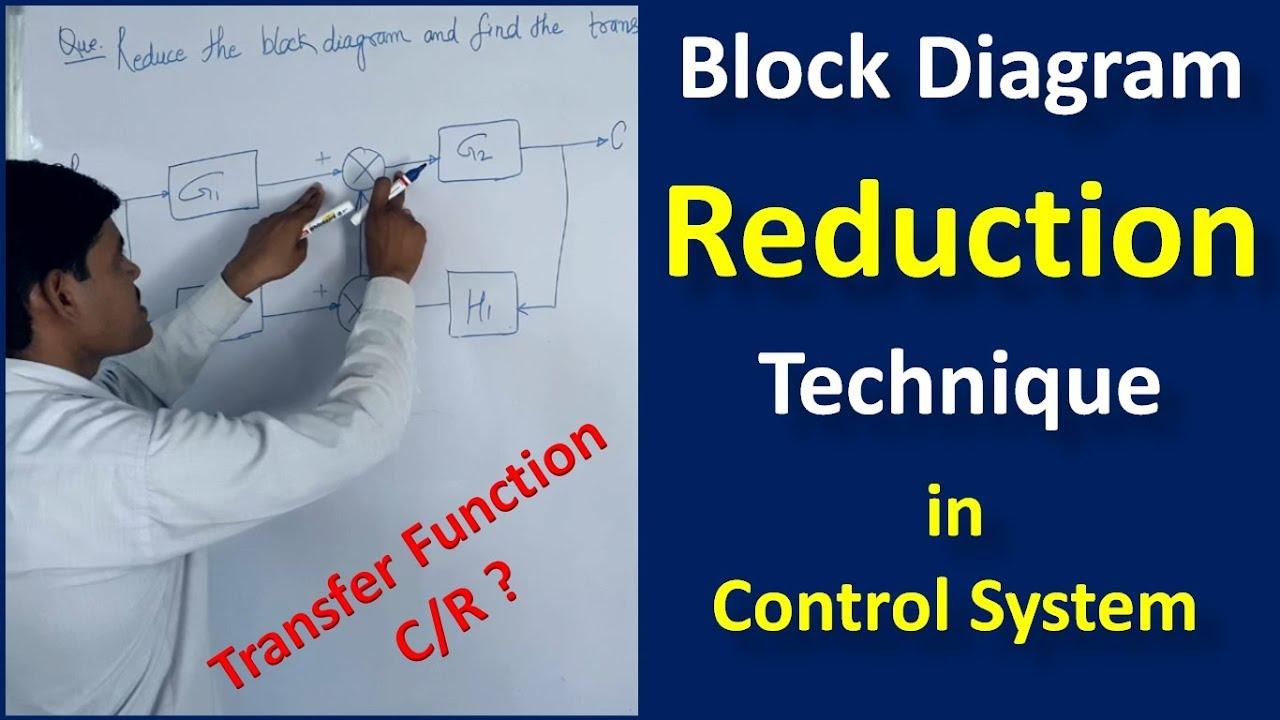 Block Diagram Reduction Technique Problem  3 In Control