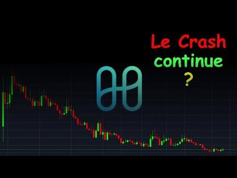HARMONY LE CRASH N'EST PAS FINI !? ONE  analyse technique crypto monnaie bitcoin