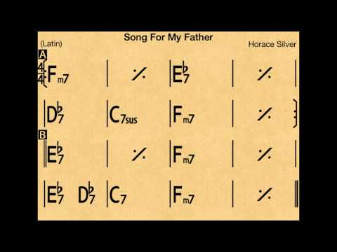 Song For My Father - Backing track / Play-along