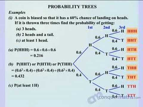 maths probability trees key stage 4 youtube. Black Bedroom Furniture Sets. Home Design Ideas
