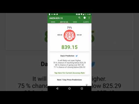 Market Sensei Stock Prediction - التطبيقات على Google Play