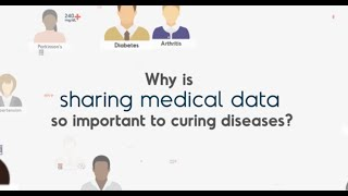 Sharing for Better Caring: Breaking Down Silos To Advance Medical Research