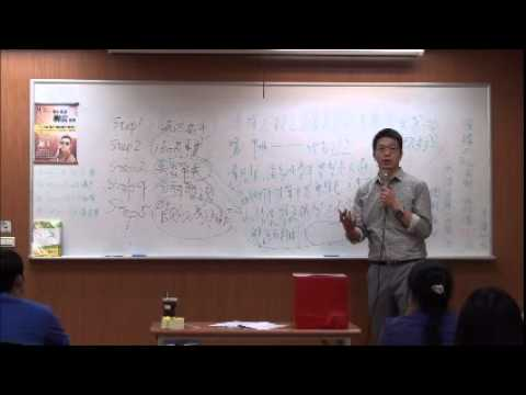 柳震老師│正/反面容許構成要件錯誤 - YouTube