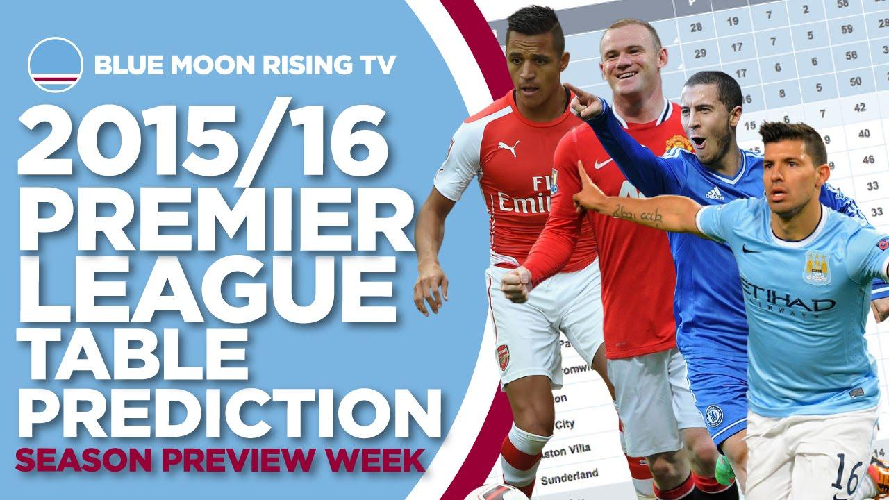 PREMIER LEAGUE 2015/16 TABLE PREDICTION!   Manchester City