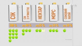 видео Нектар или сок. Что выбрать?