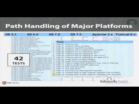 Black Hat USA 2012 - Confessions of a WAF Developer: Protocol-Level Evasion of Web App Firewalls
