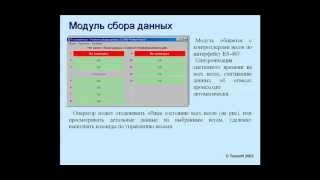 Автоматизация газового поста(, 2012-05-08T00:25:22.000Z)